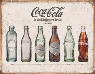 Tin Sign - Coca-Cola - Bottle Evolution (Weathered)