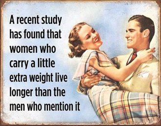 Tin Sign - A Recent Study…Women...Extra Weight...