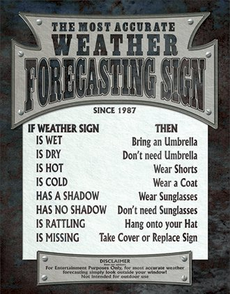 Tin Sign - Weather Forcasting Sign
